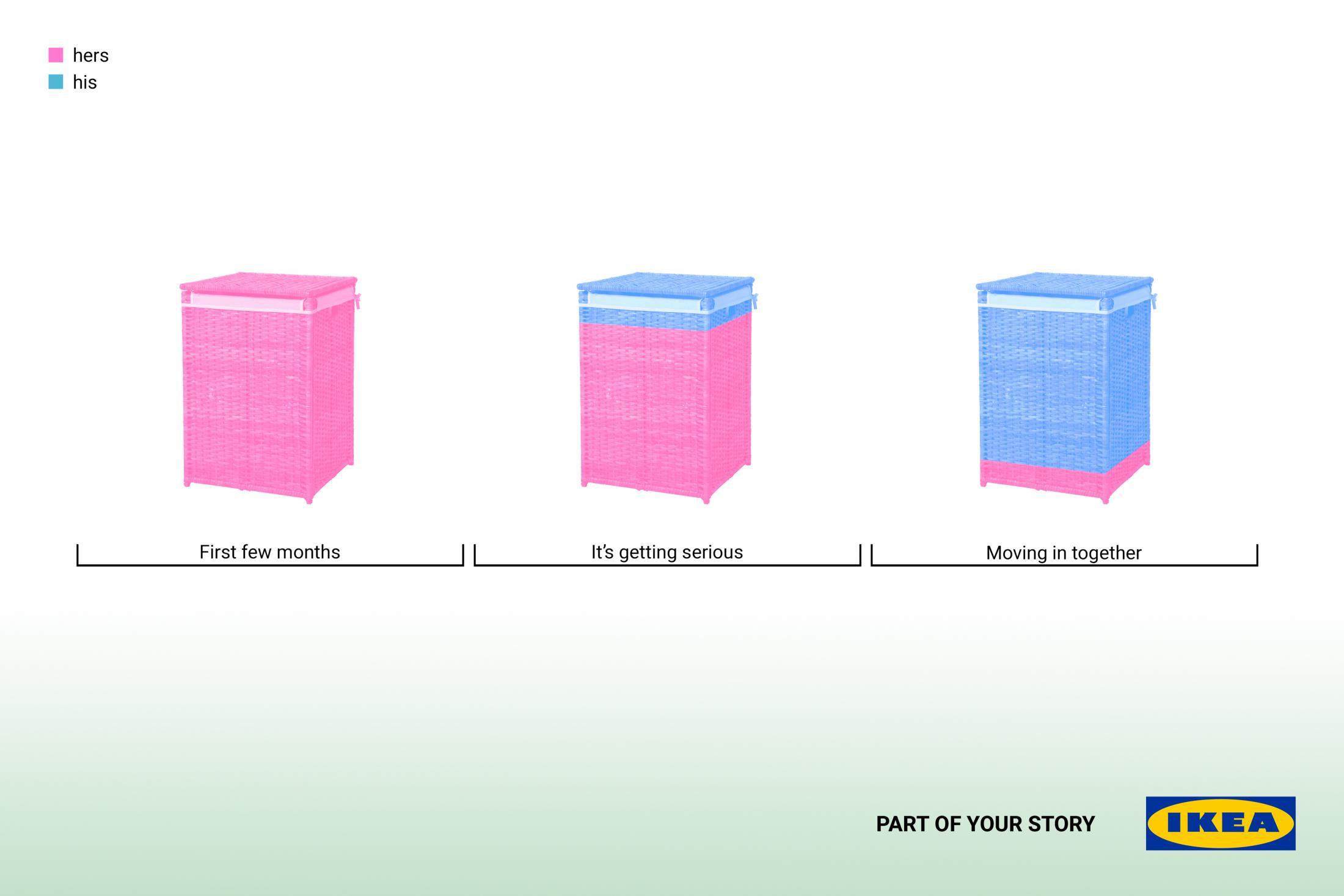 IKEA Print Ad - Part of your story - Laundry