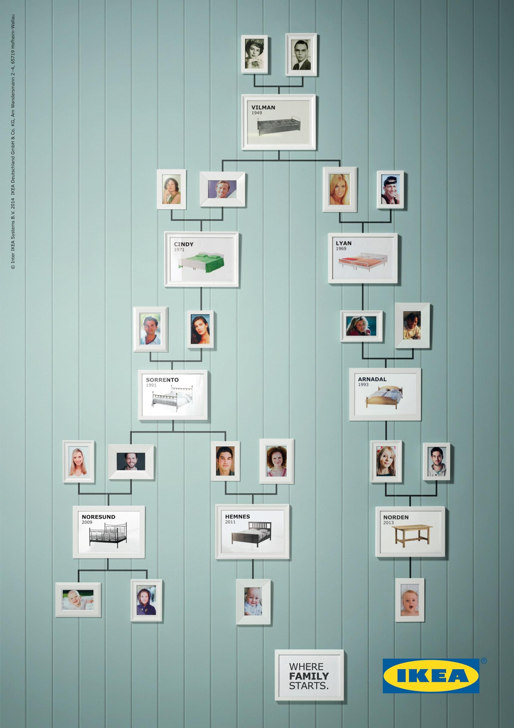 ikea outdoor advert by thjnk family tree 3 ads of the world. Black Bedroom Furniture Sets. Home Design Ideas