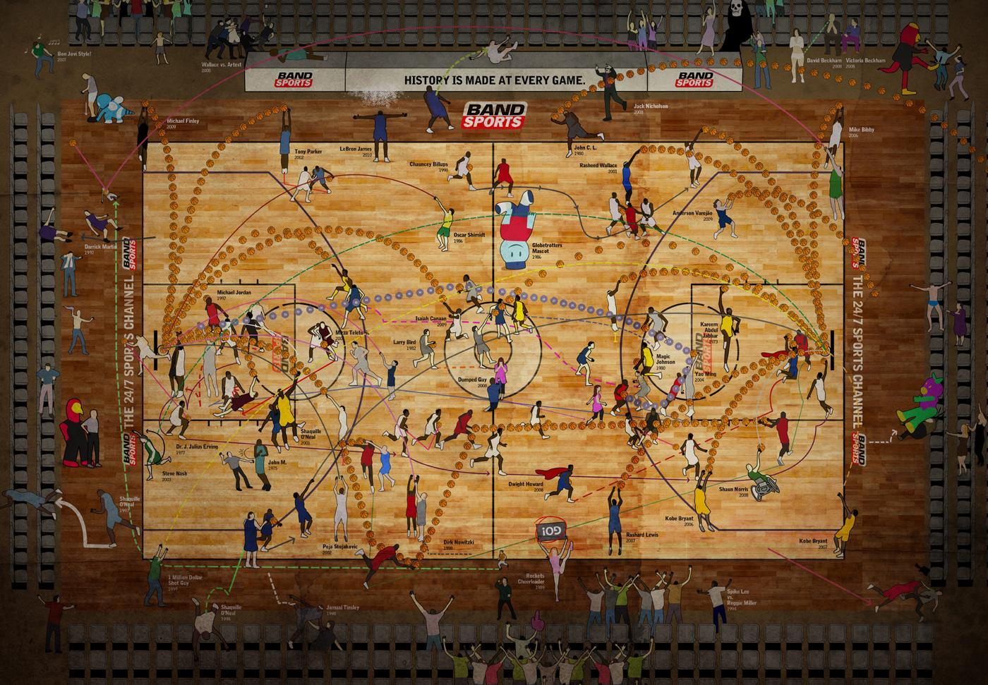BandSports Print Ad -  Basketball