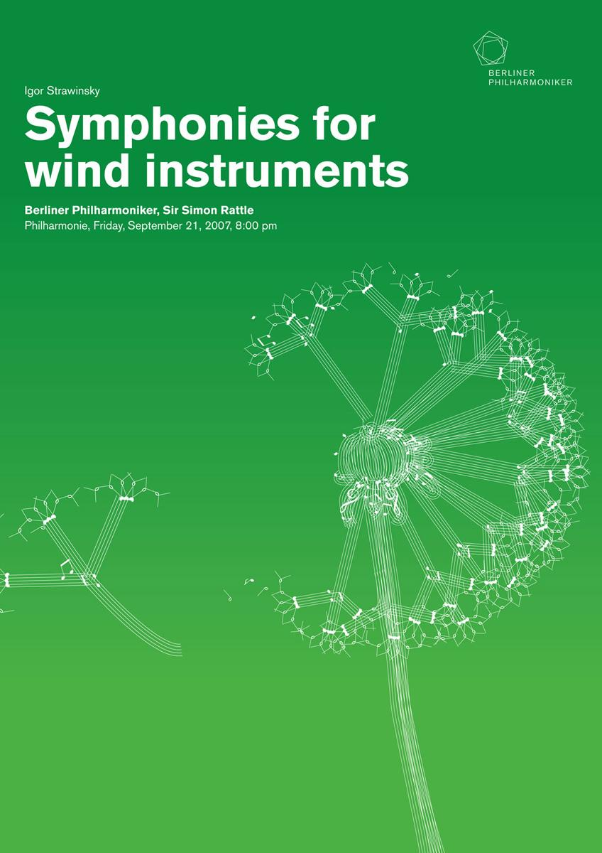 Symphonies for wind instruments