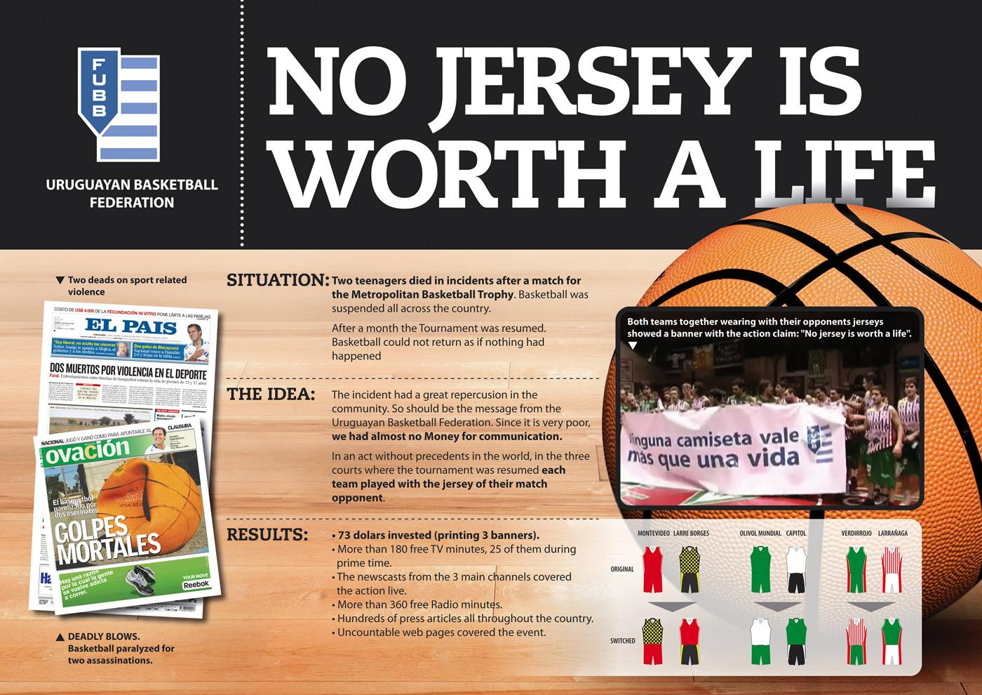 Uruguayan Basketball Federation Ambient Ad -  No jersey (Ninguna camiseta)