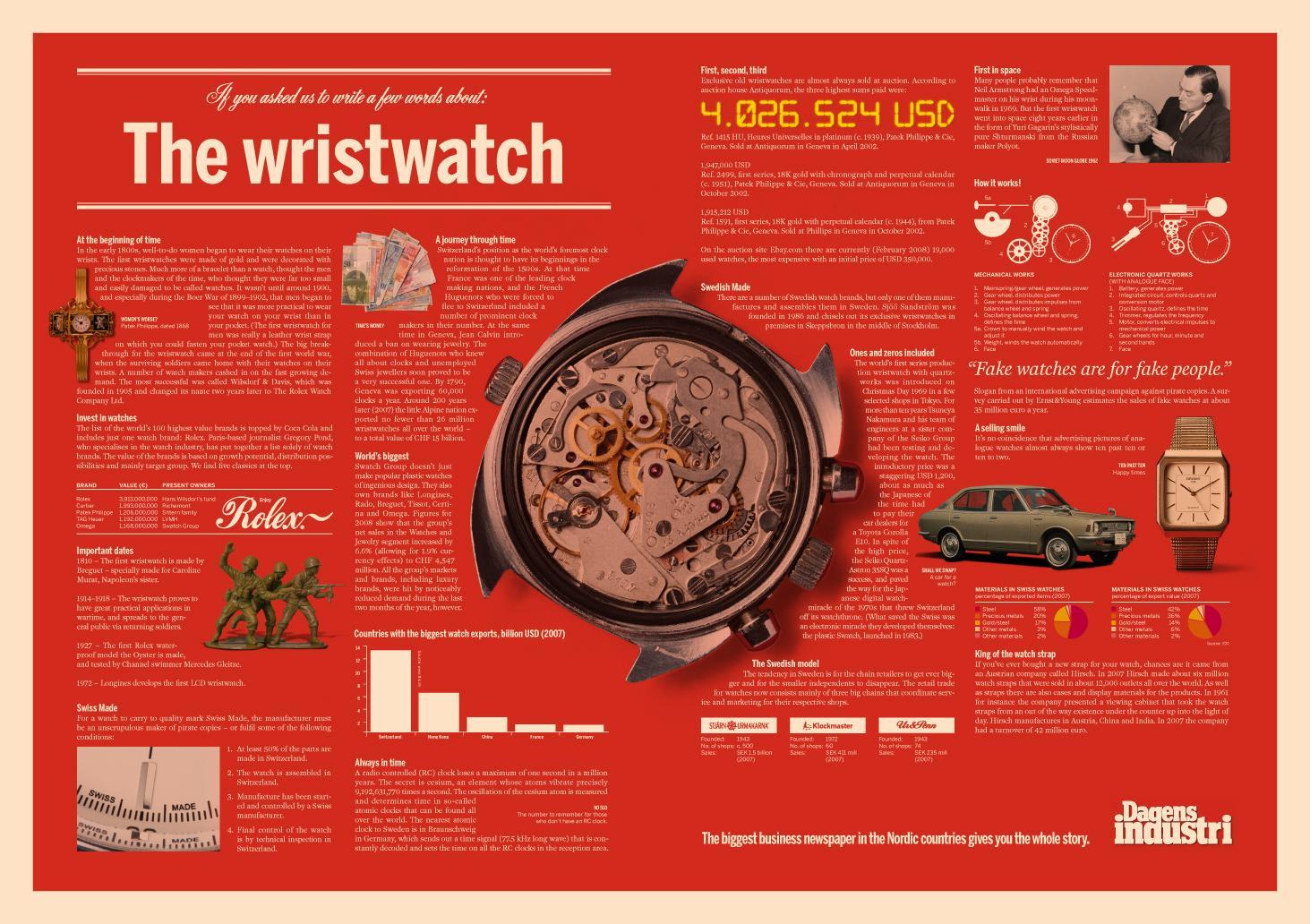 Dagens Industri Print Ad -  Wristwatch