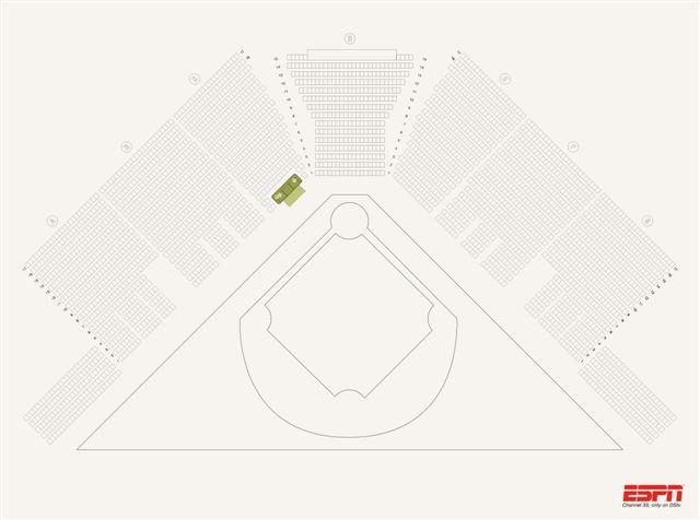Seating Areas, Baseball