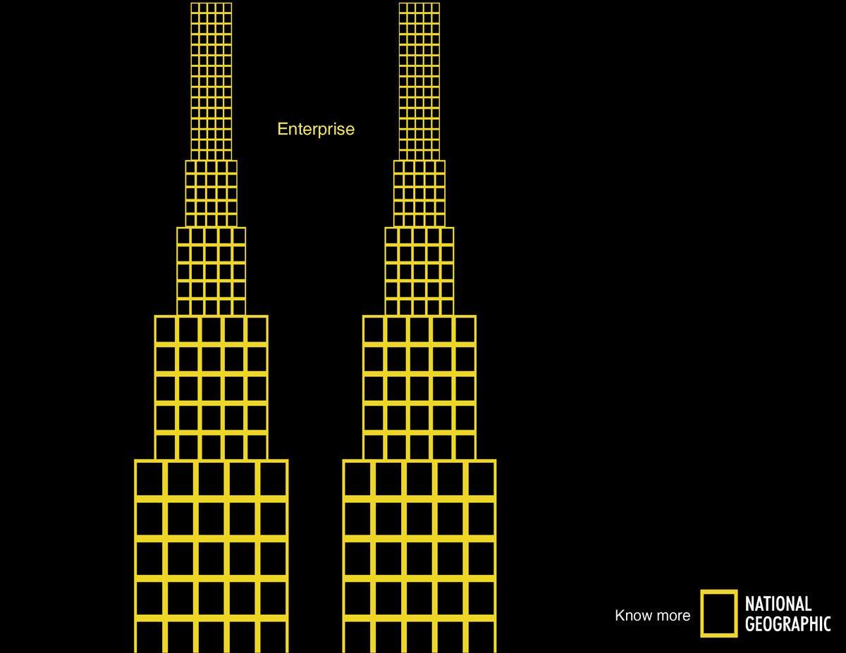 National Geographic Print Ad -  Enterprise