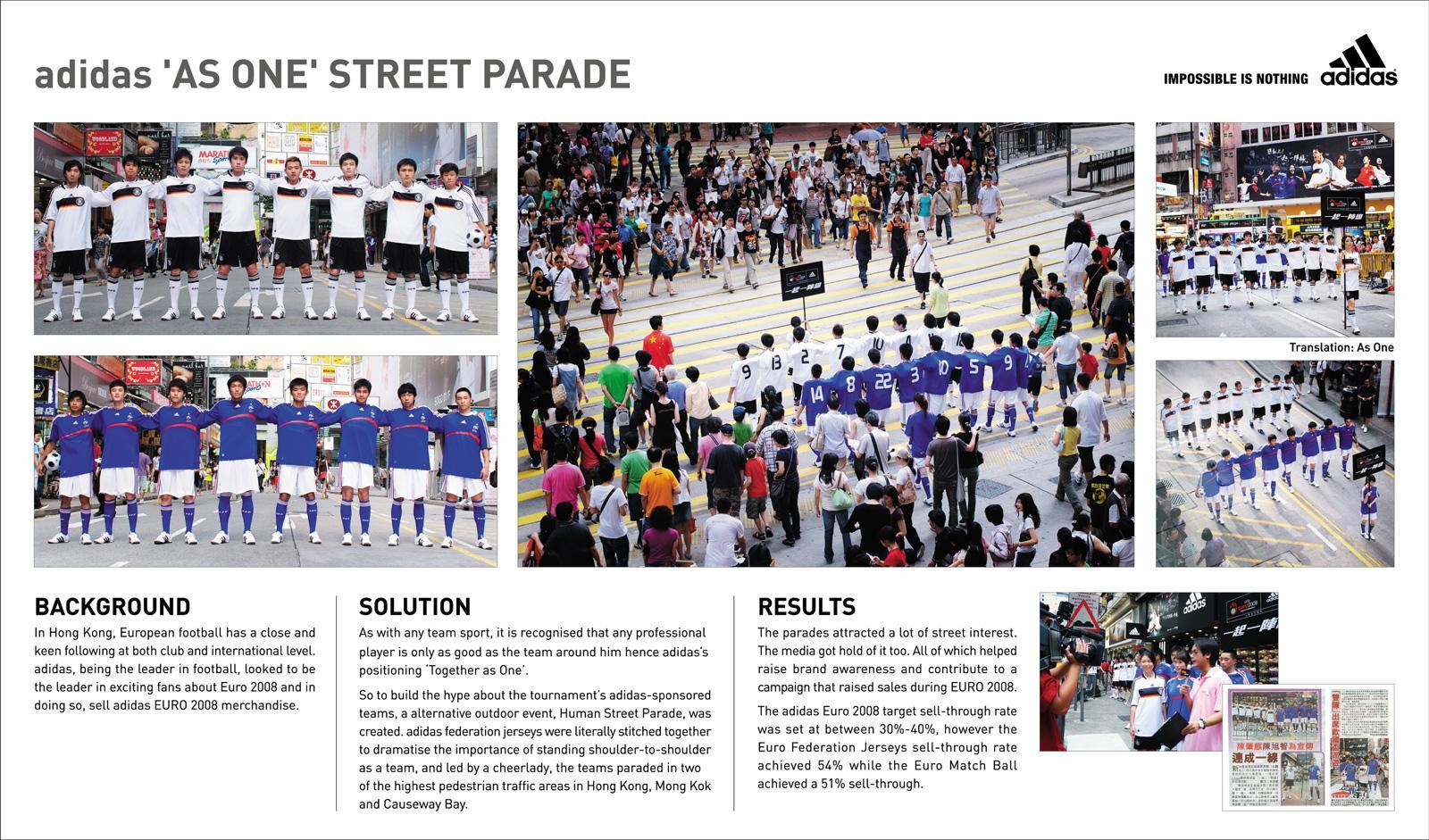 Adidas Ambient Ad -  Human Street Parade