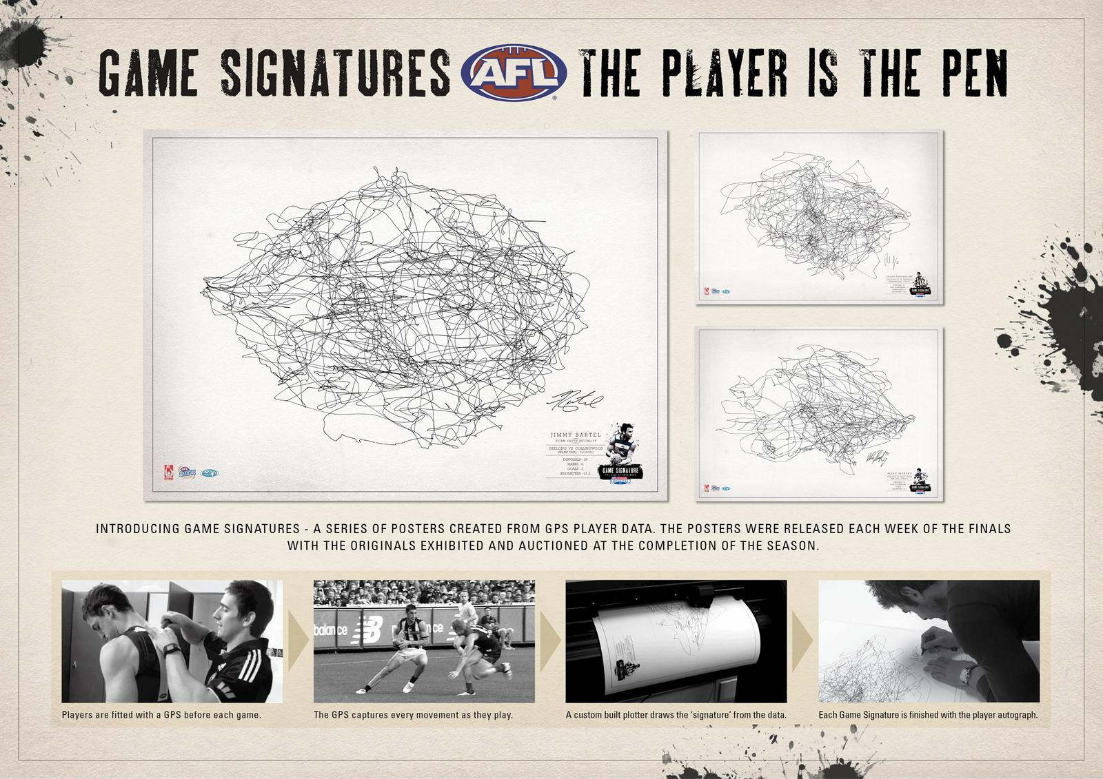 AFL Outdoor Ad -  Game Signatures