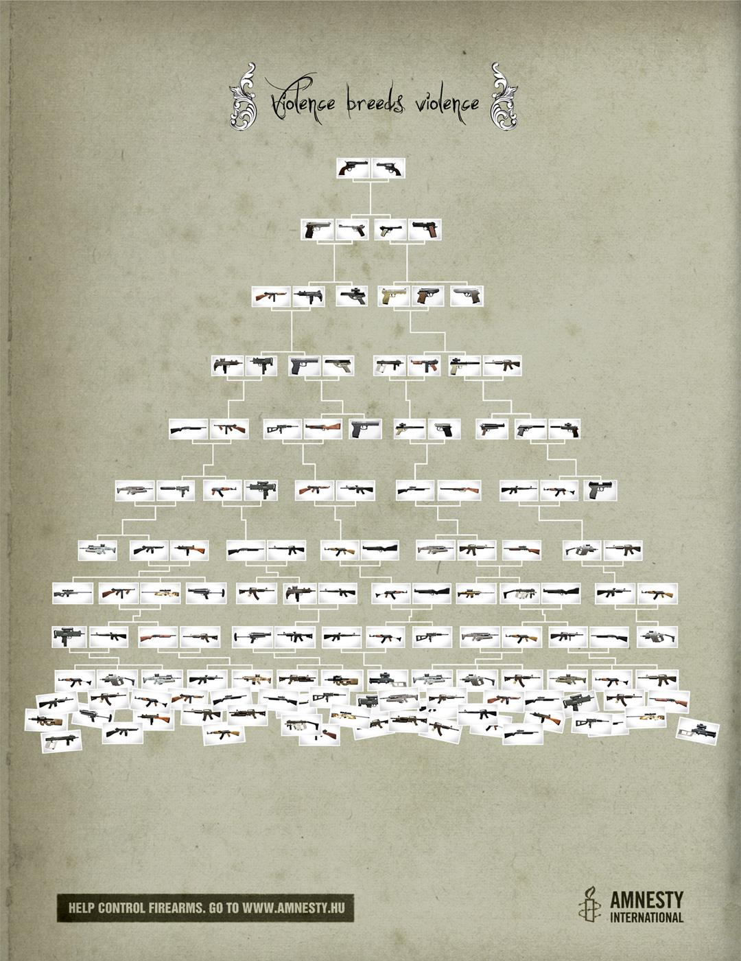 Amnesty International Print Ad -  Family tree