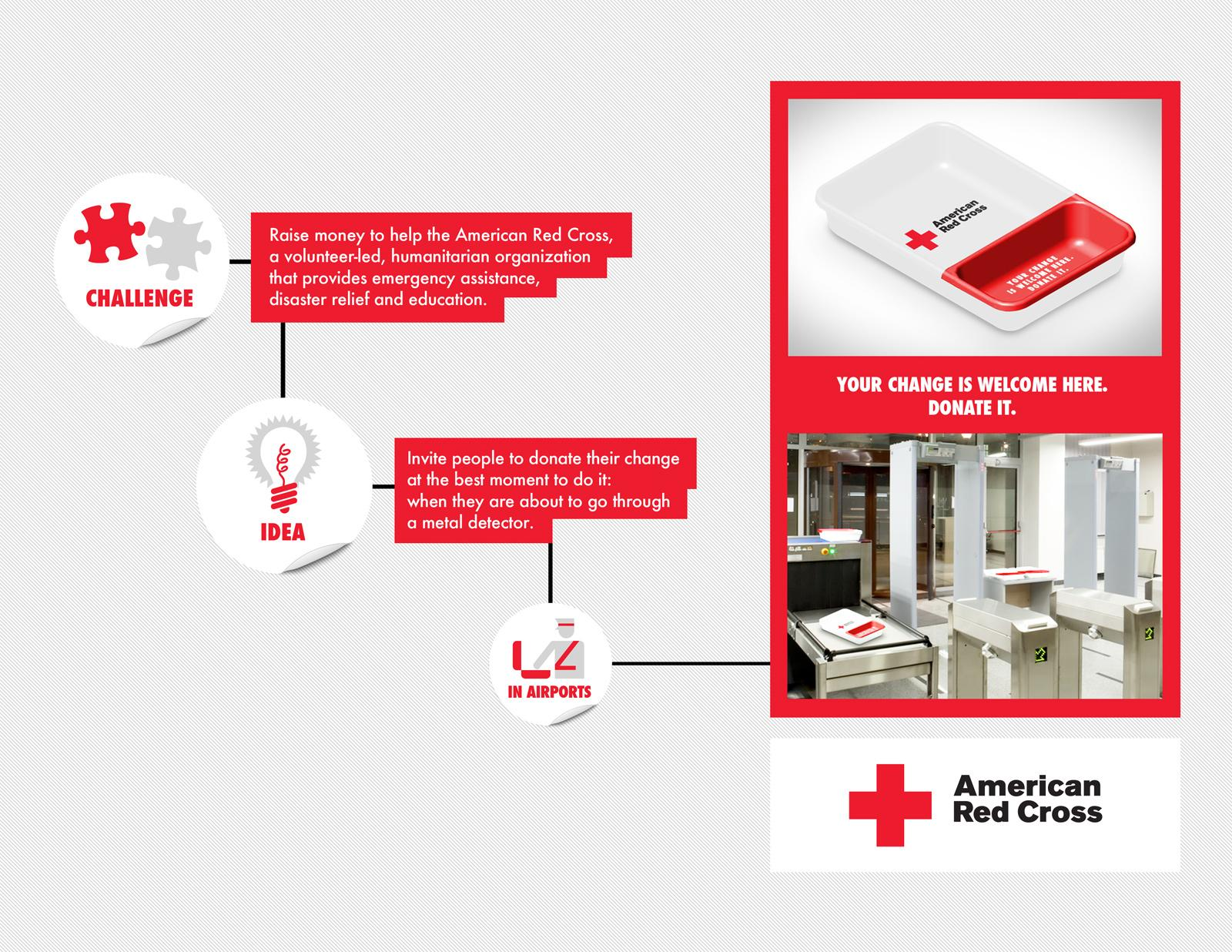 Red Cross Ambient Ad -  Donation Detector