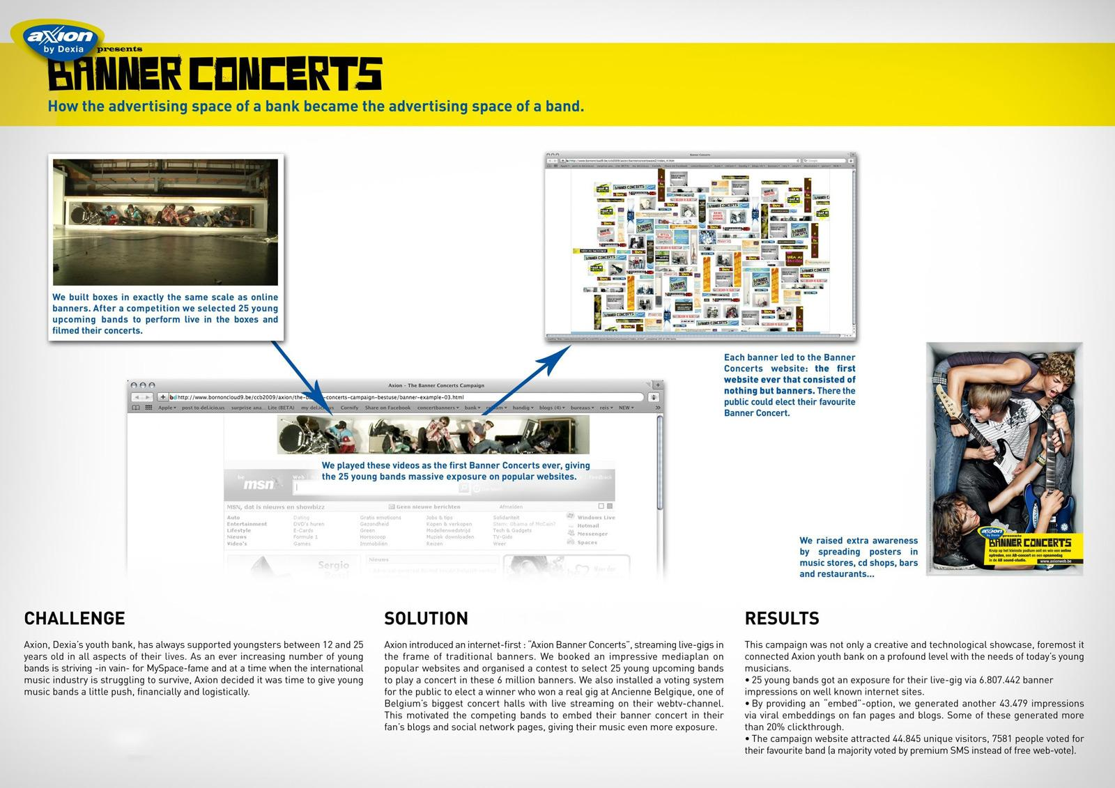 Axion Direct Ad -  Banner Concerts