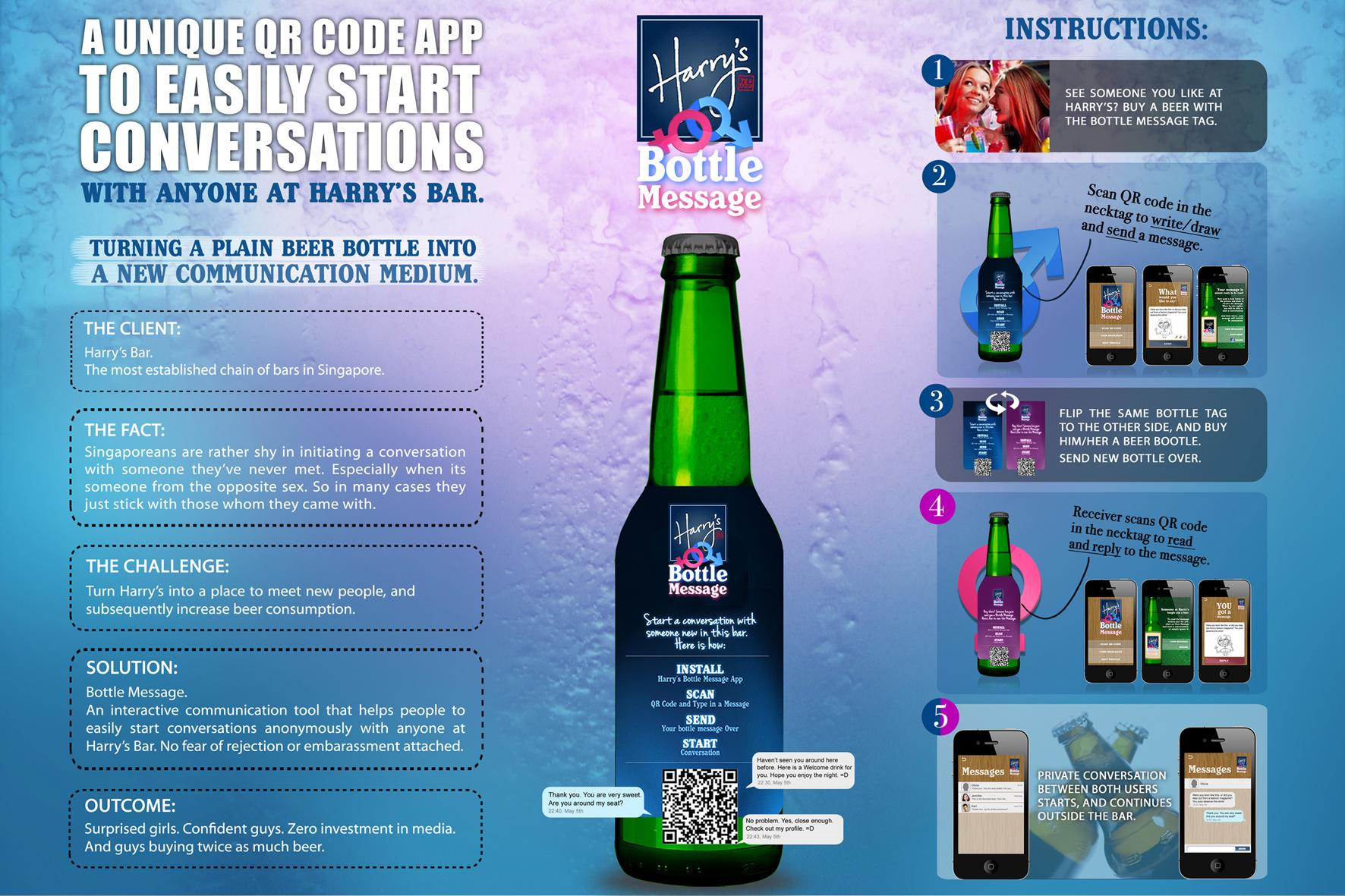 Harry's Bar Direct Ad -  Bottle Message