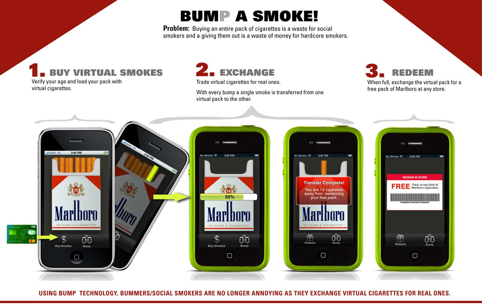 Purchase cartons of cigarettes Marlboro online