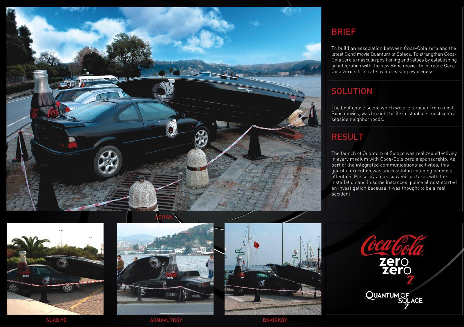 Coca-Cola Zero Ambient Ad -  Boat Accident