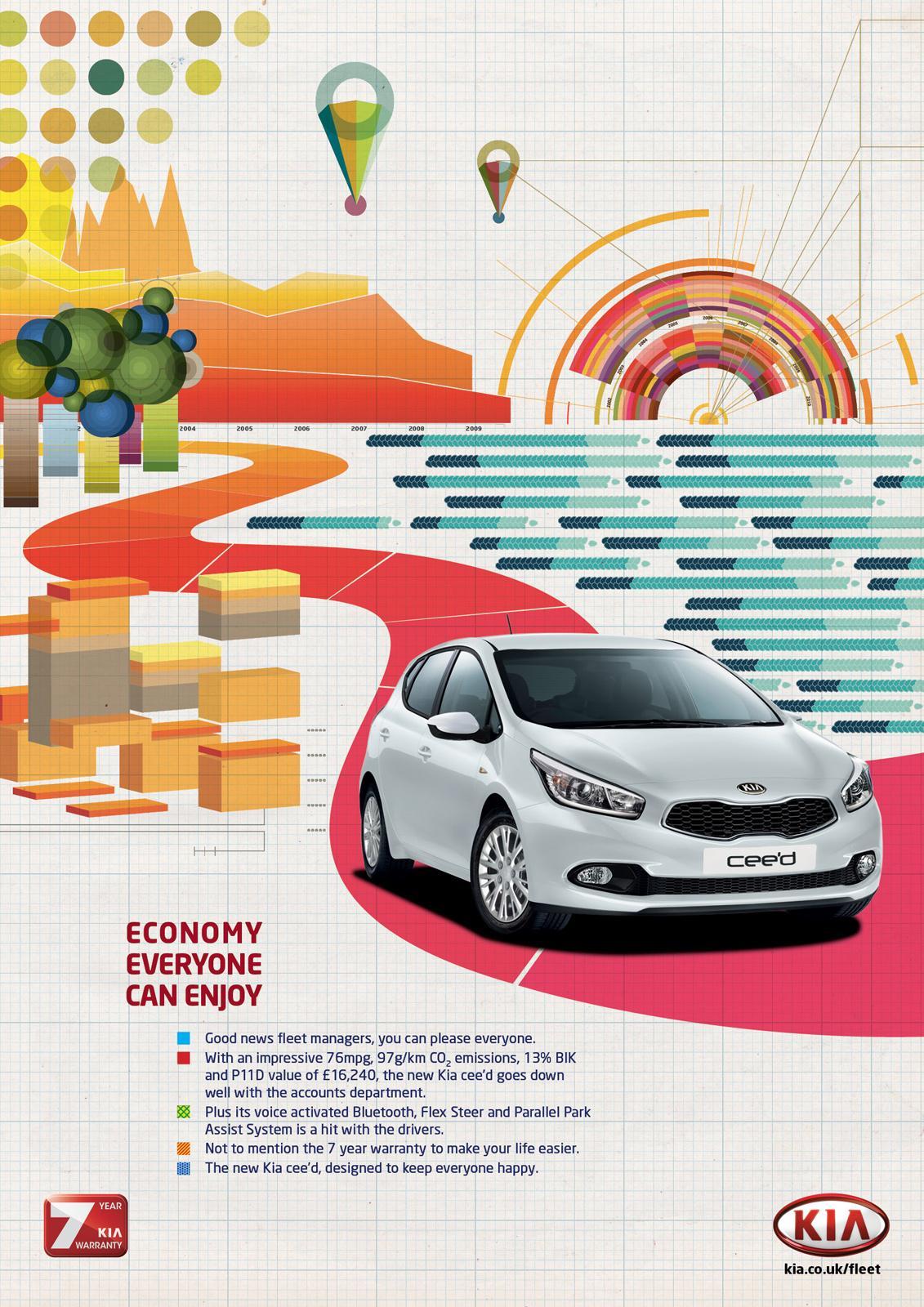 KIA Print Ad -  Economy that's fun to drive, 1