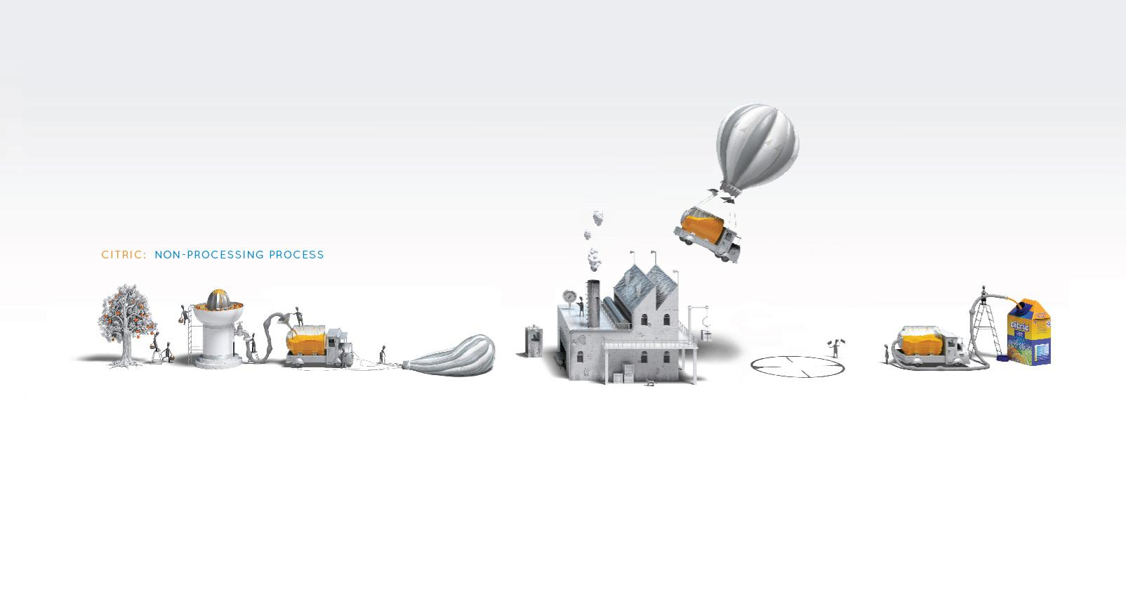 Citric Print Ad -  Balloon