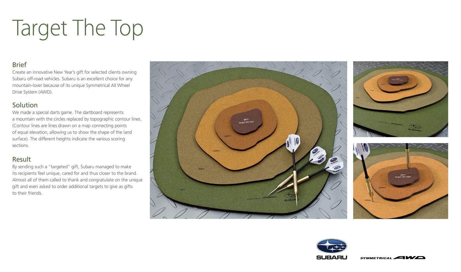 Subaru Direct Ad -  Target the Top