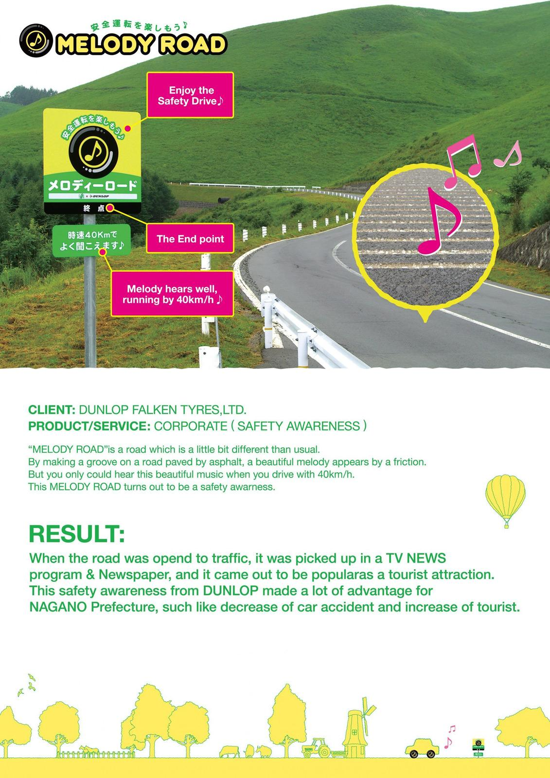Dunlop Ambient Ad -  Melody Road