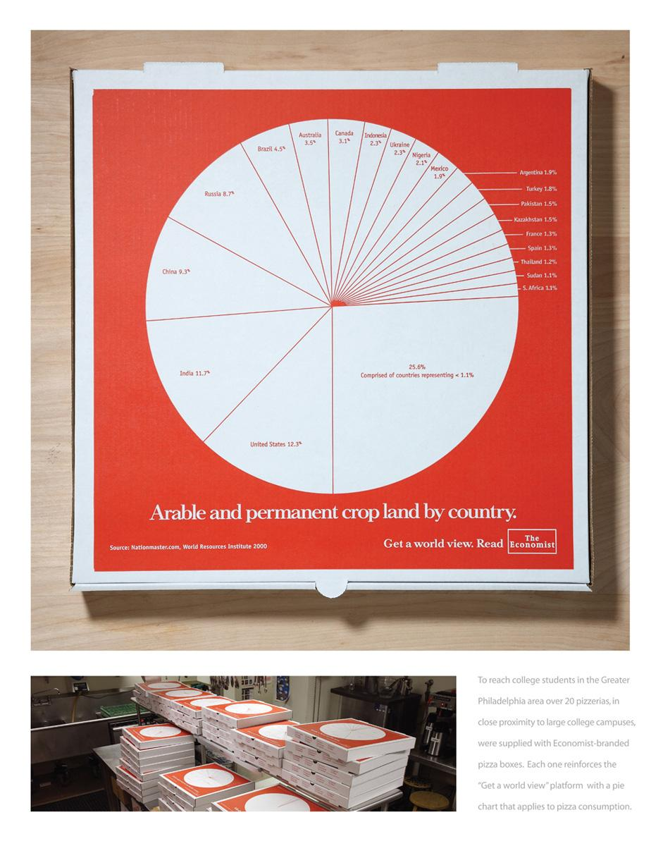 The Economist Direct Ad -  Crop