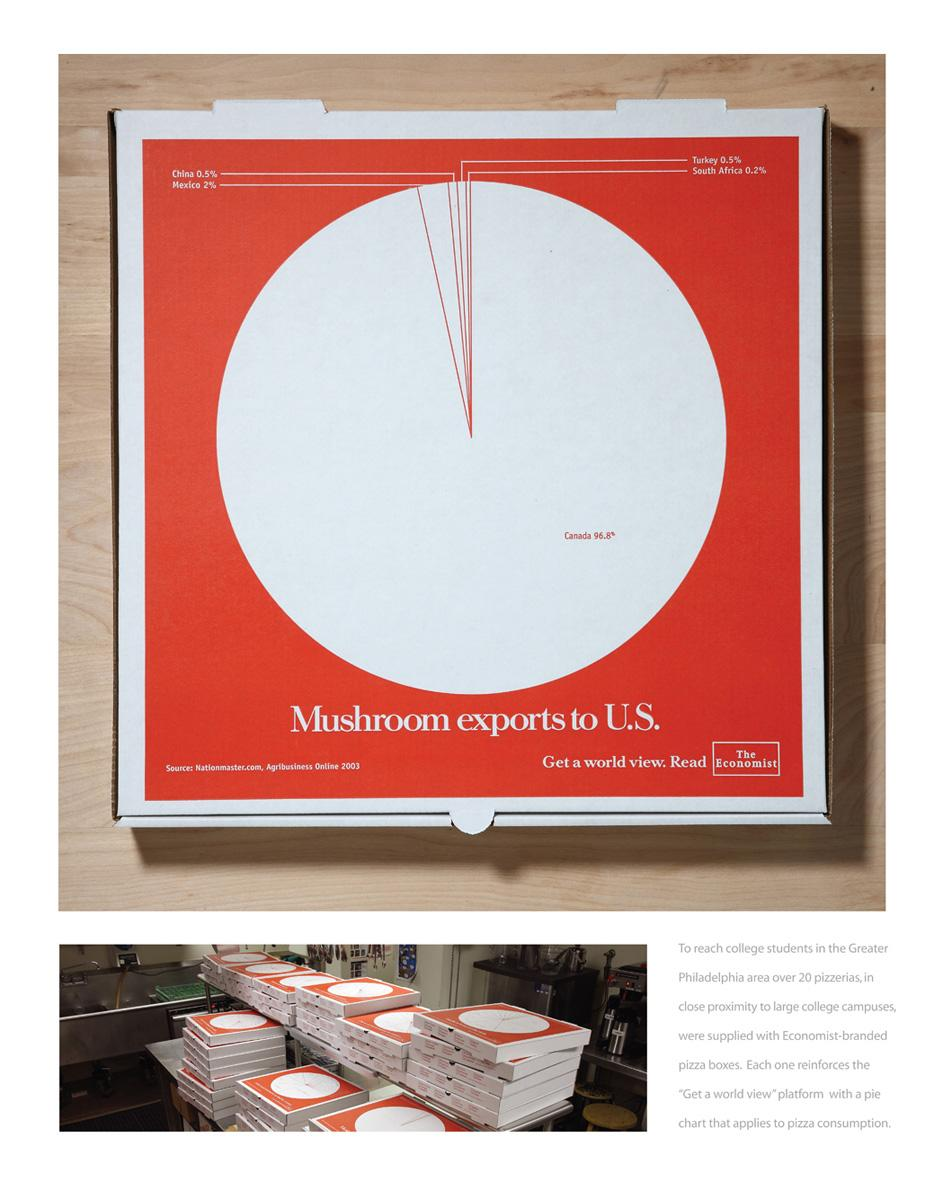 The Economist Direct Ad -  Mushroom
