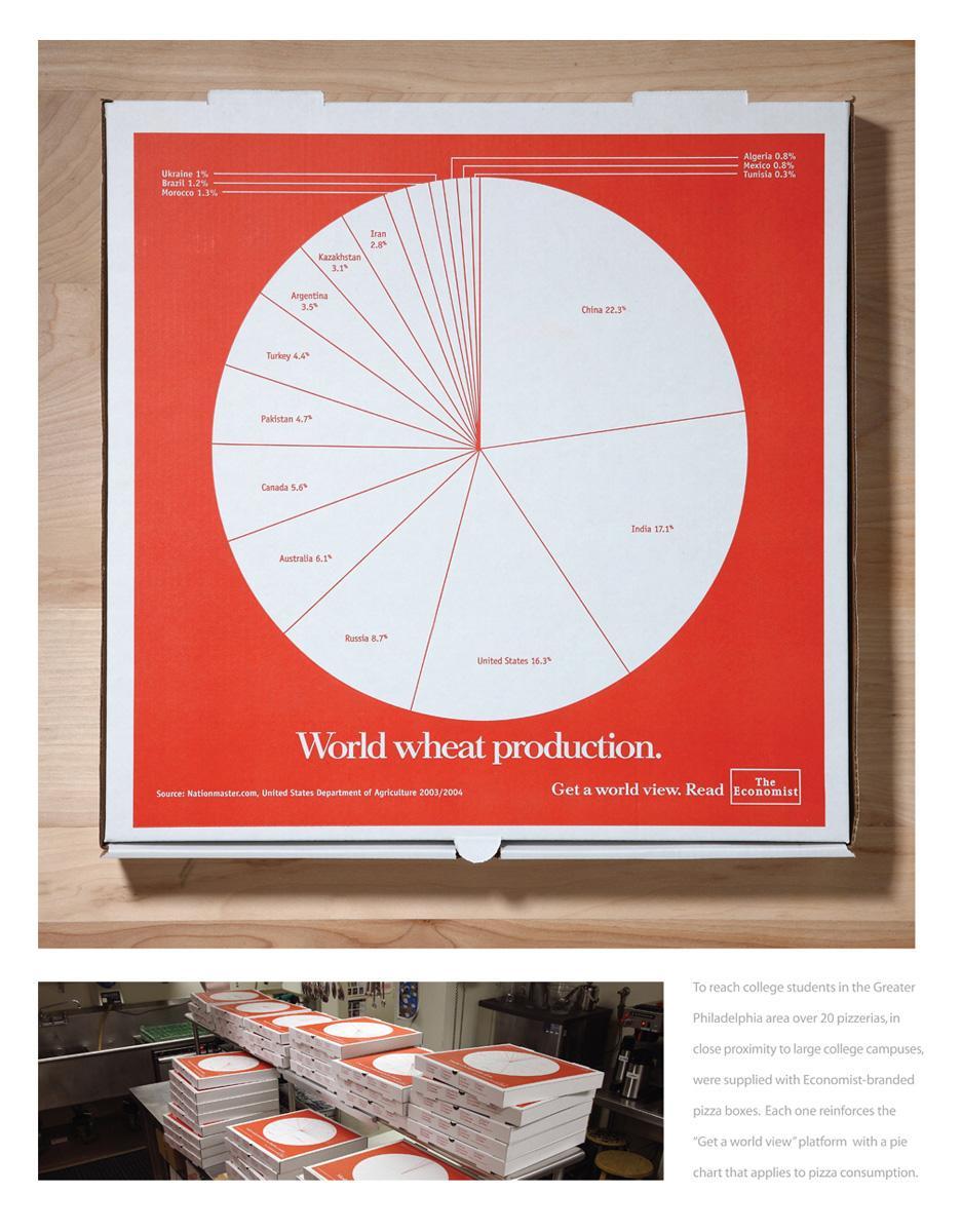 The Economist Direct Ad -  Wheat