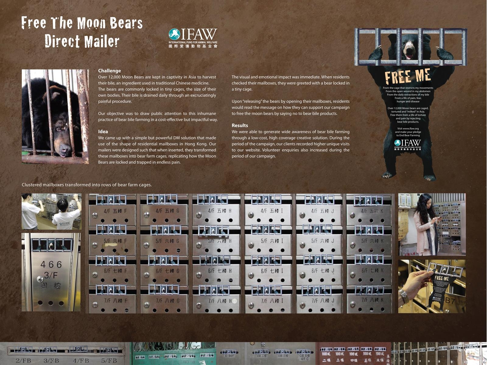 International Fund For Animal Welfare Ambient Ad -  Free the moon bear