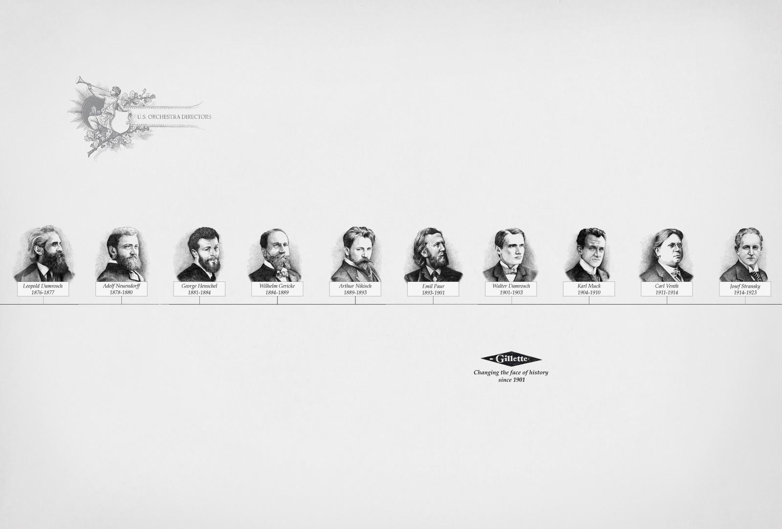 Gillette Print Ad -  True Stories, U.S. Orchestra Directors