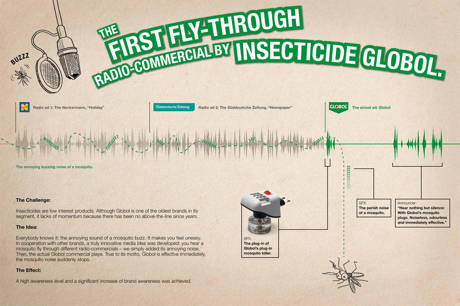 Globol Audio Ad -  The first fly-through radio commercial