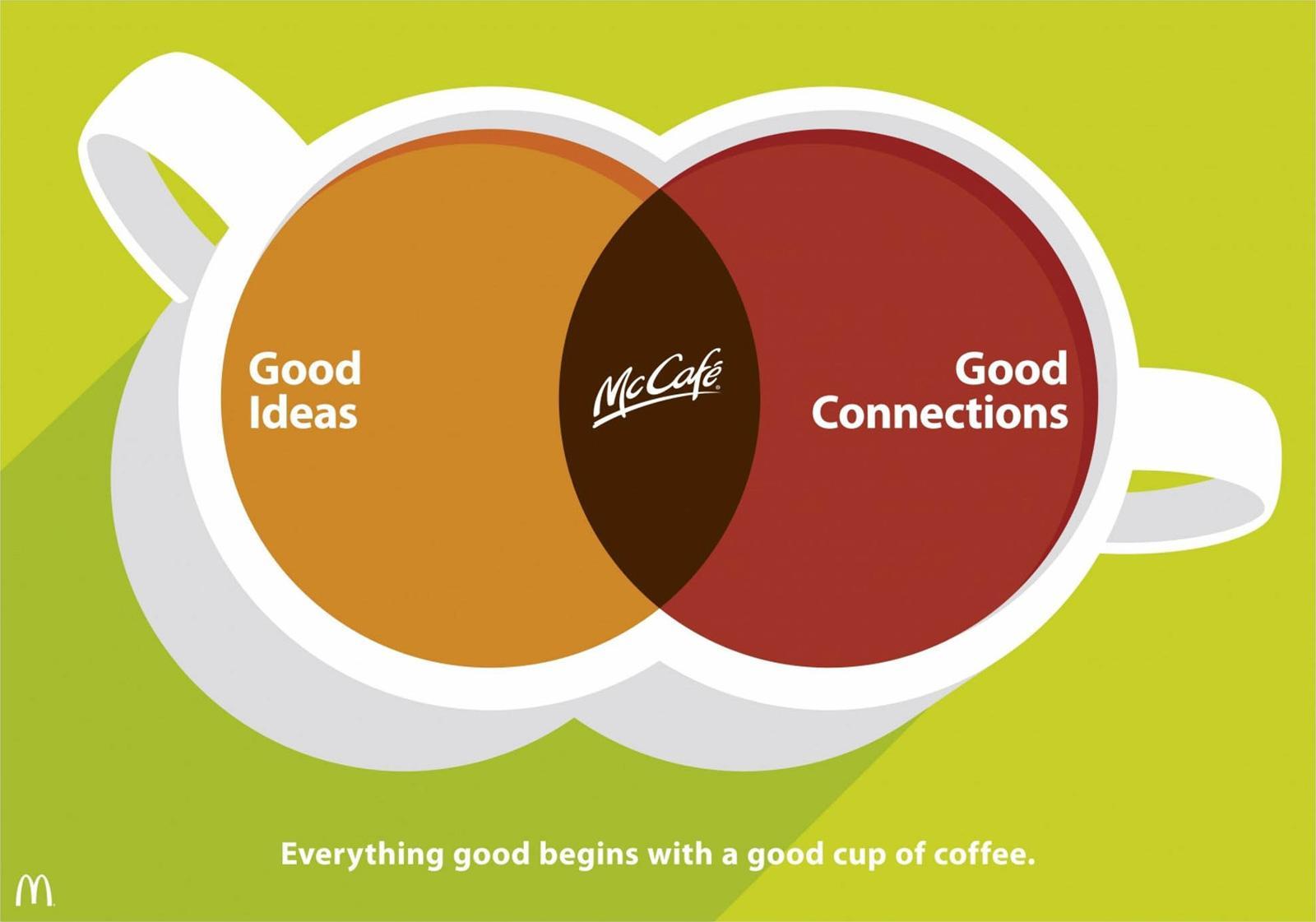 McDonald's Print Ad -  Good Ideas