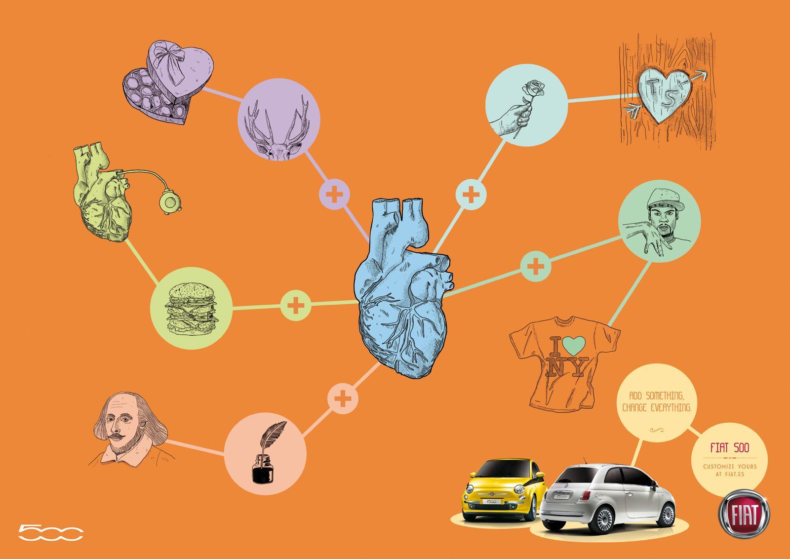 Fiat Print Ad -  Heart
