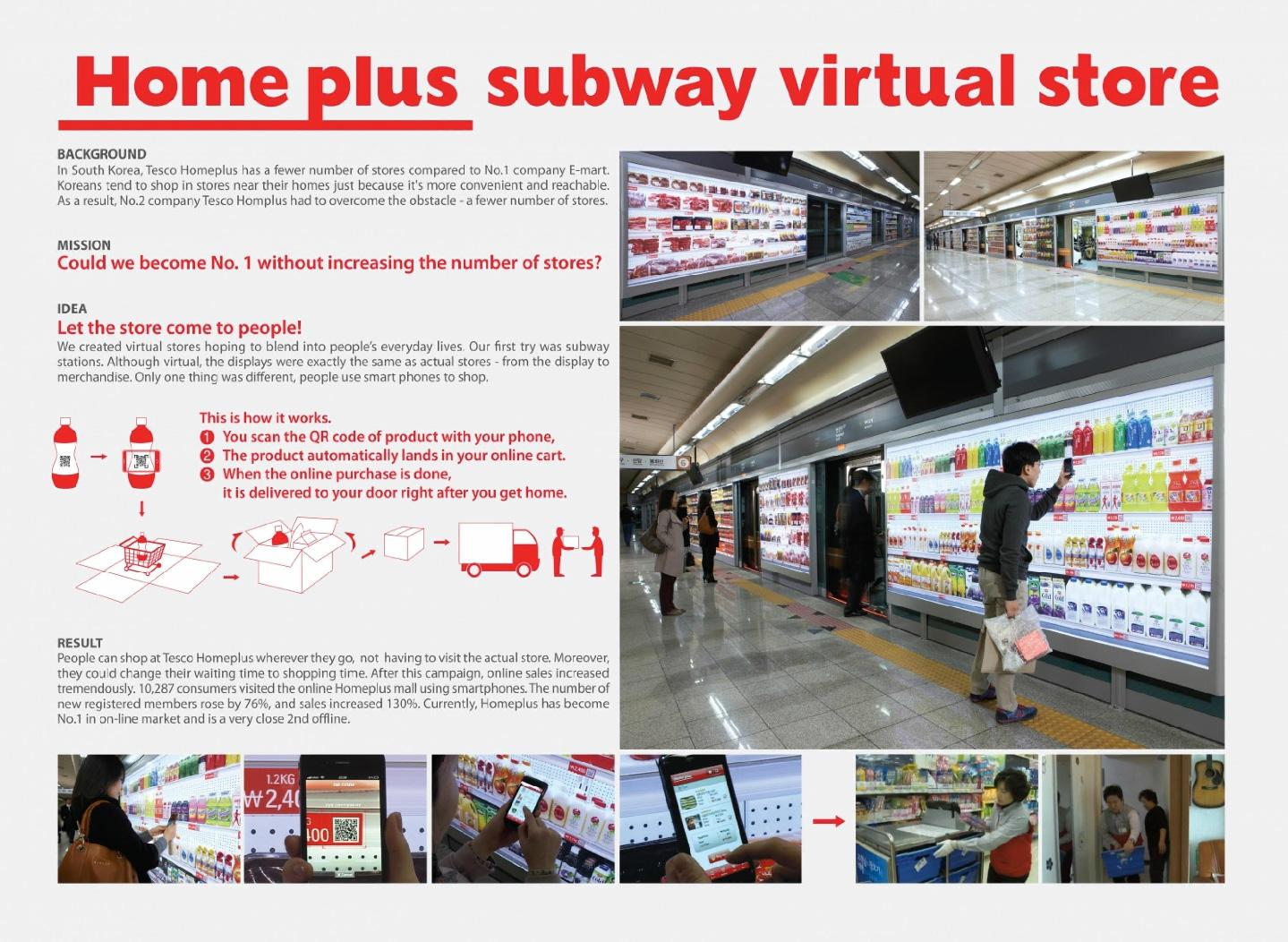 HomePlus Outdoor Ad -  Subway Virtual Store