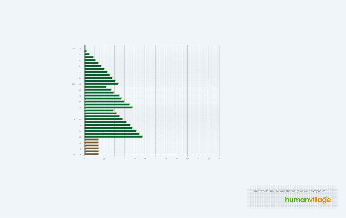 Human Village Print Ad -  Tree