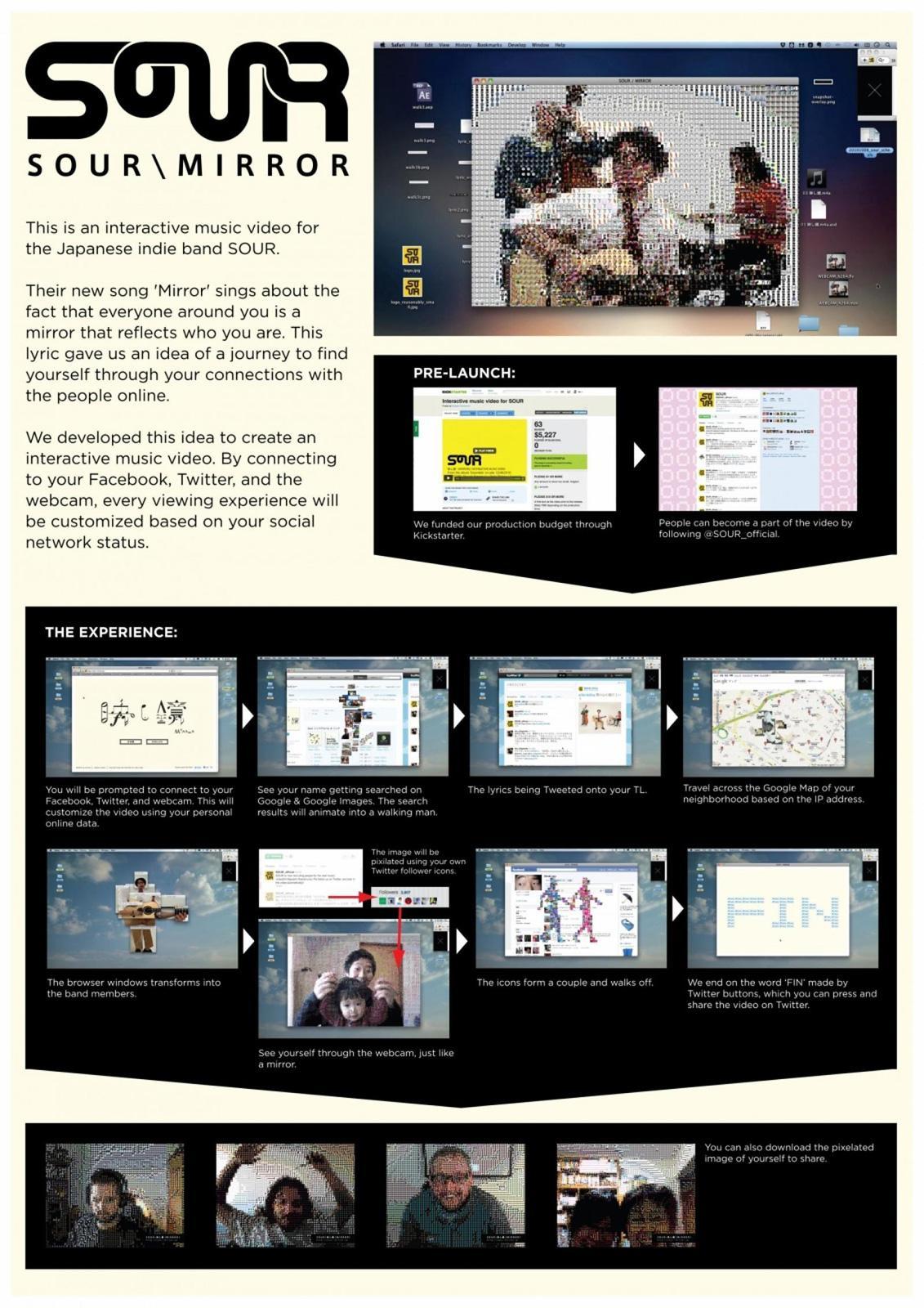 Zenith Digital Ad -  Sour\Mirror