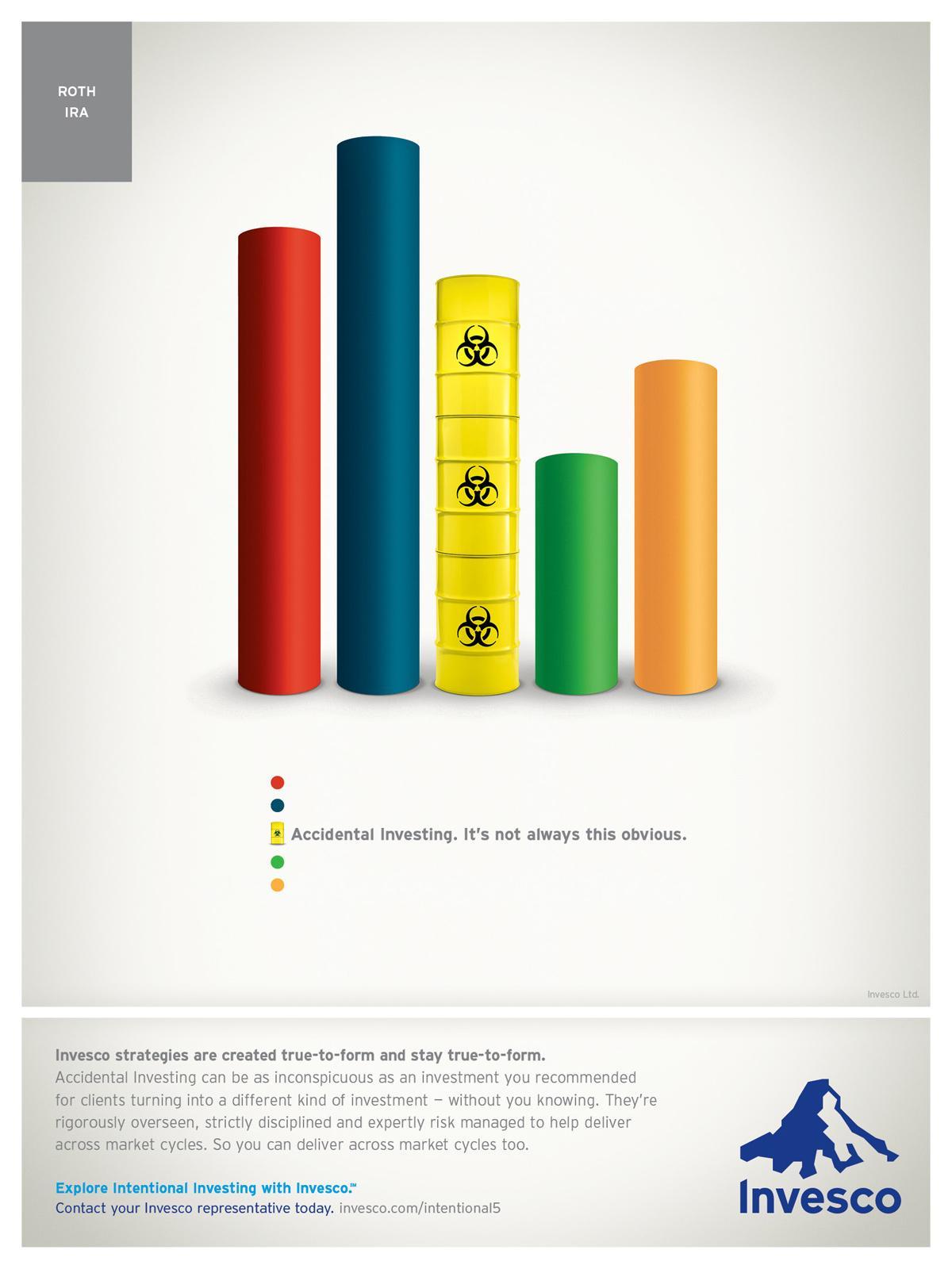 Invesco Print Ad -  Toxic waste