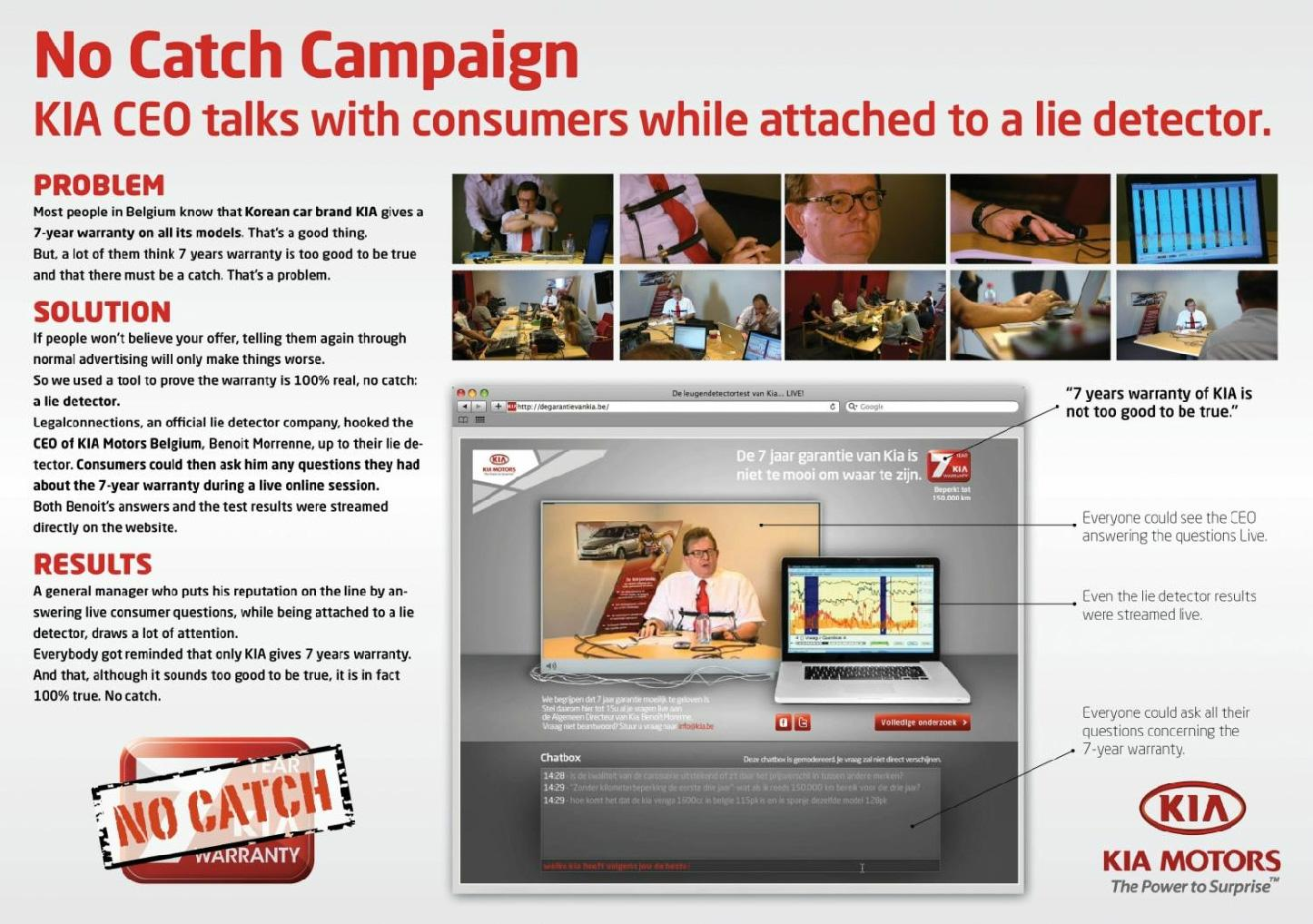 KIA Direct Ad -  Lie Detector