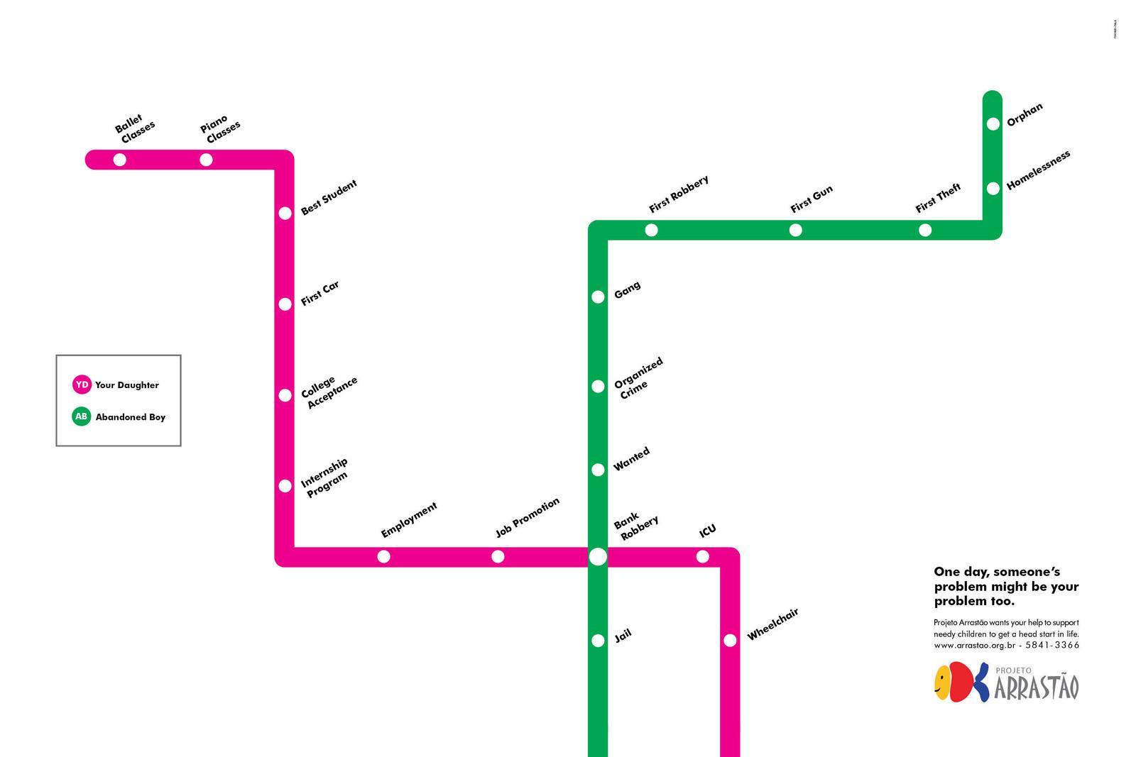 Projeto Arrastão Print Ad -  Lines, 3