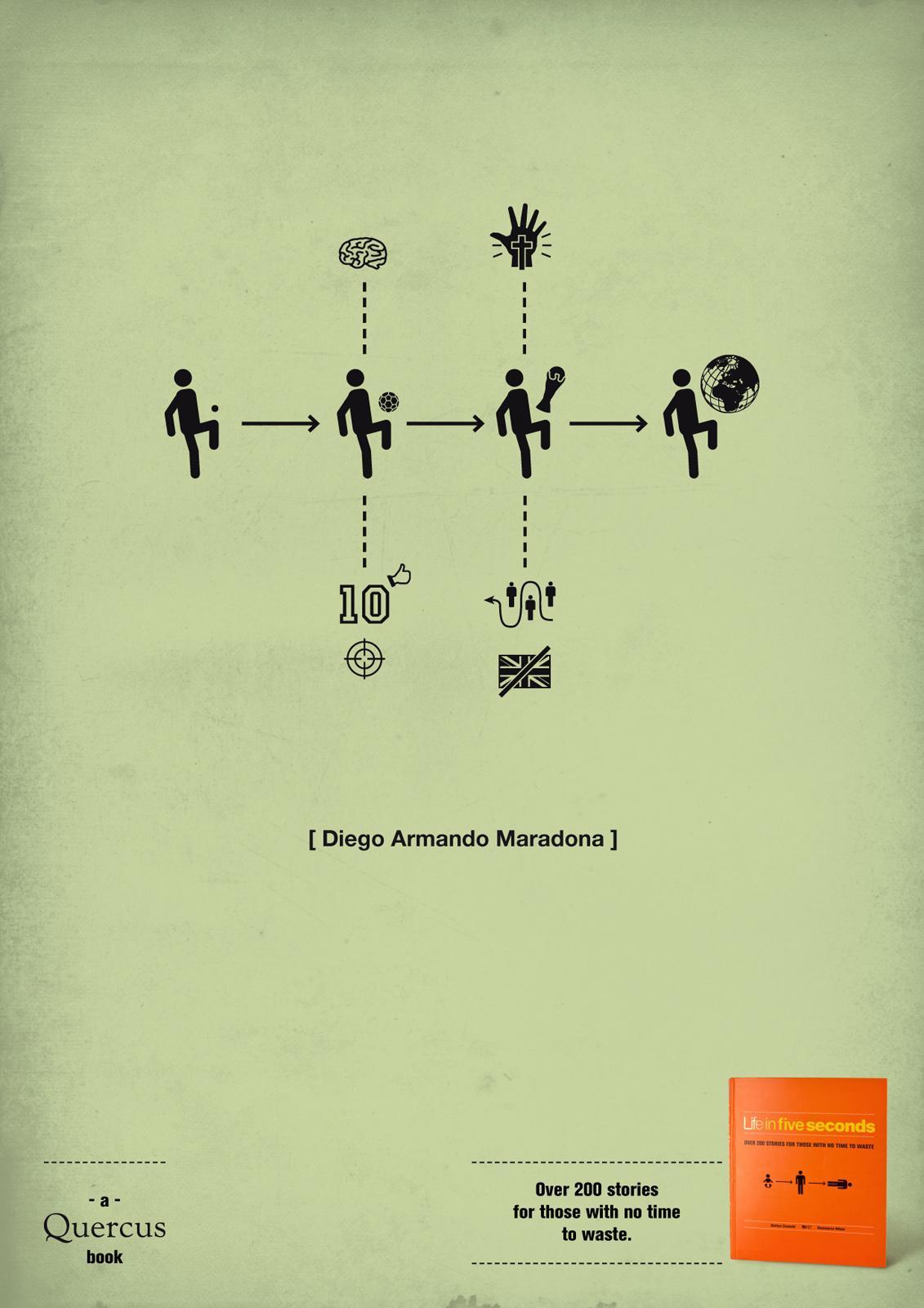 Quercus Books Print Ad -  Life in five seconds, Maradona