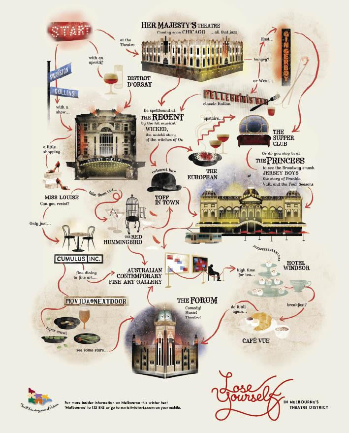 Tourism Victoria Print Ad -  Lose yourself