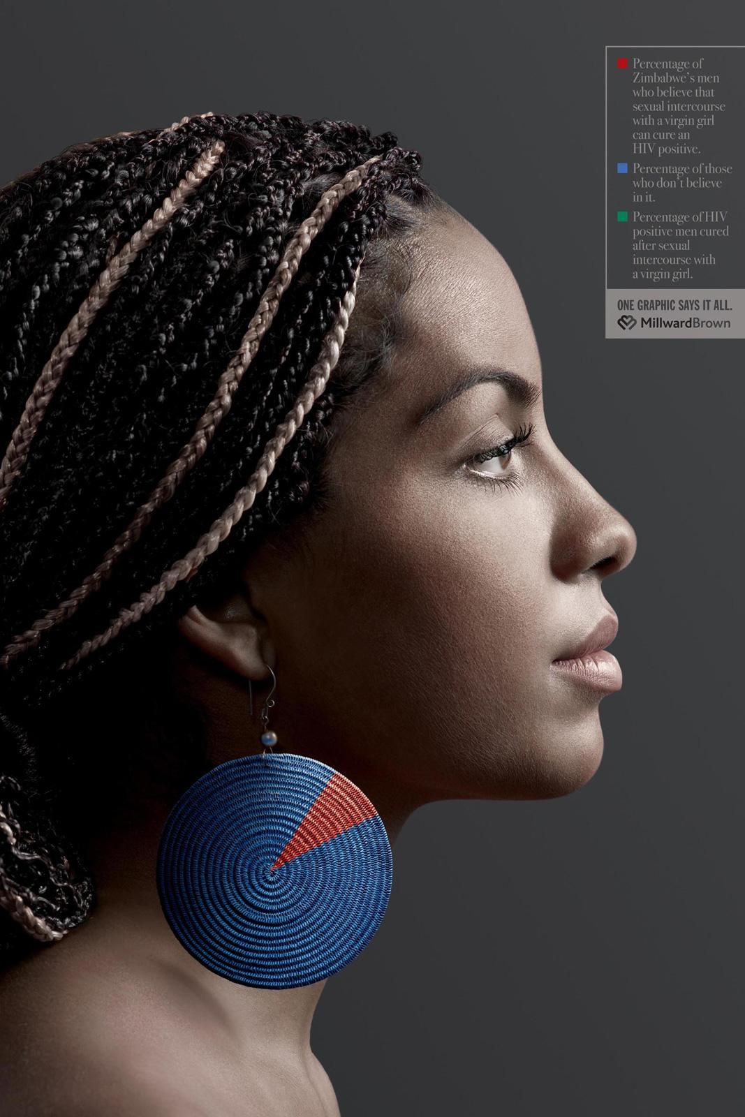 professional hair styles for women millward brown print advert by y amp r ads of the 9378 | millward brown african