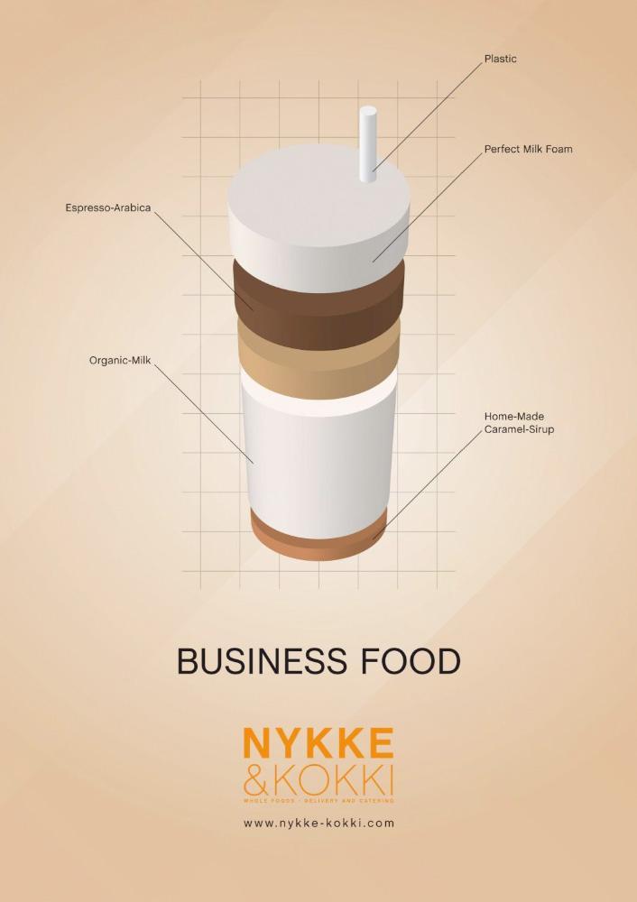 Nykke & Kokki Outdoor Ad -  Coffee