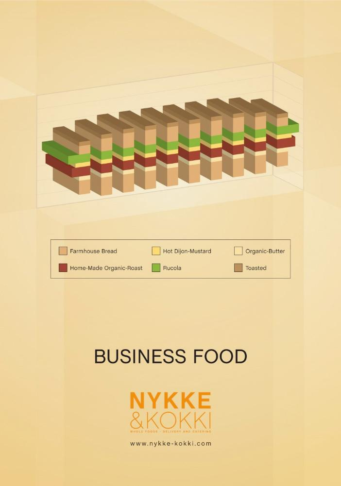 Nykke & Kokki Outdoor Ad -  Sandwich