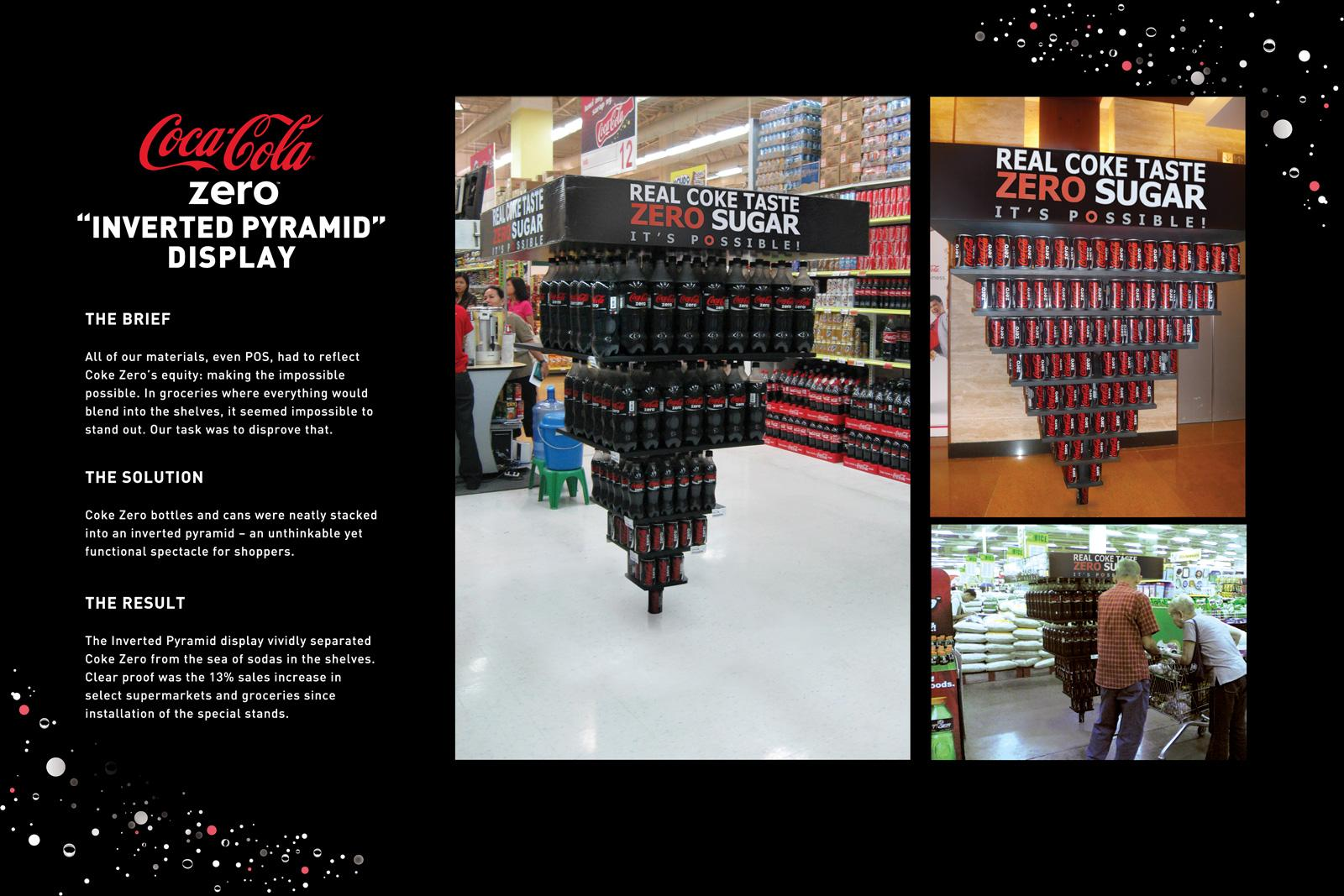 Coca-Cola Zero Ambient Ad -  Inverted Pyramid