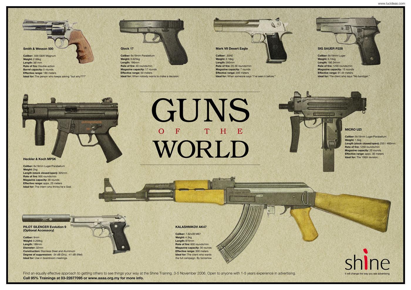 Guns of the World