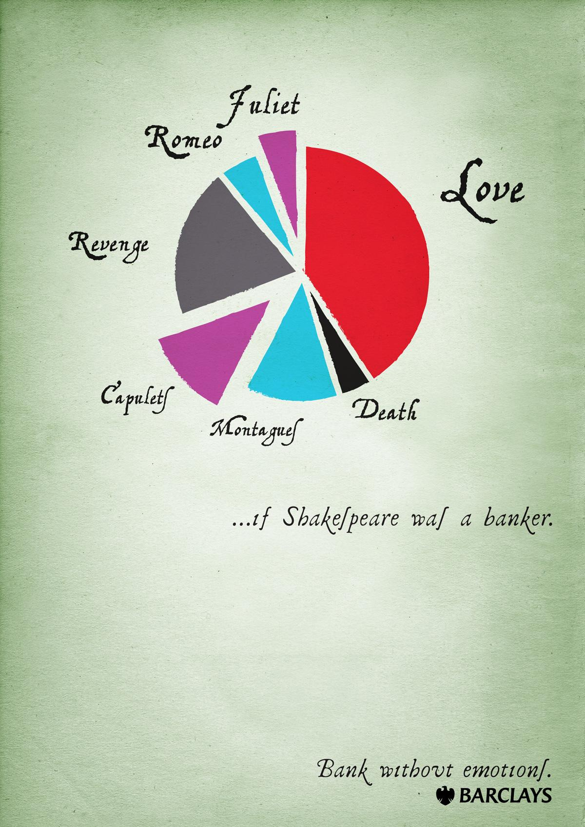 Barclays Print Ad -  Shakespeare