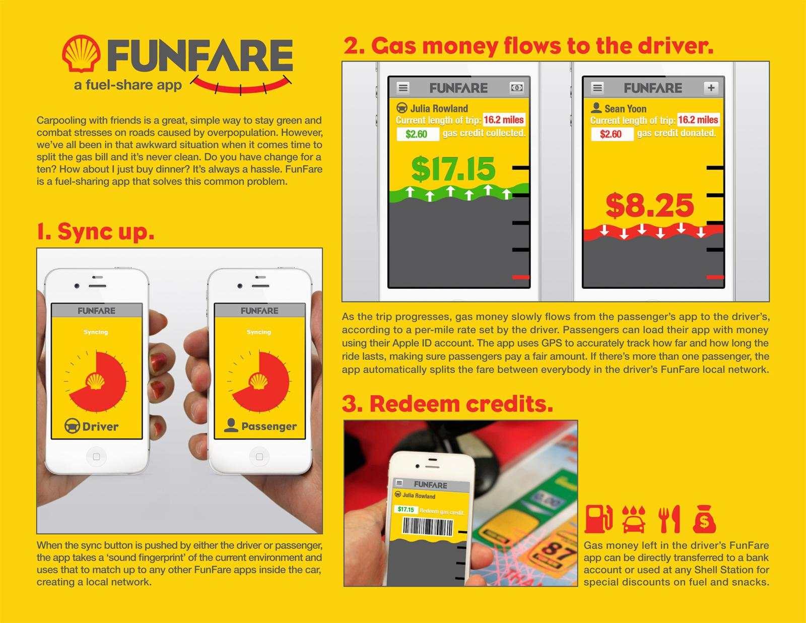 Funfare Fuel Share App