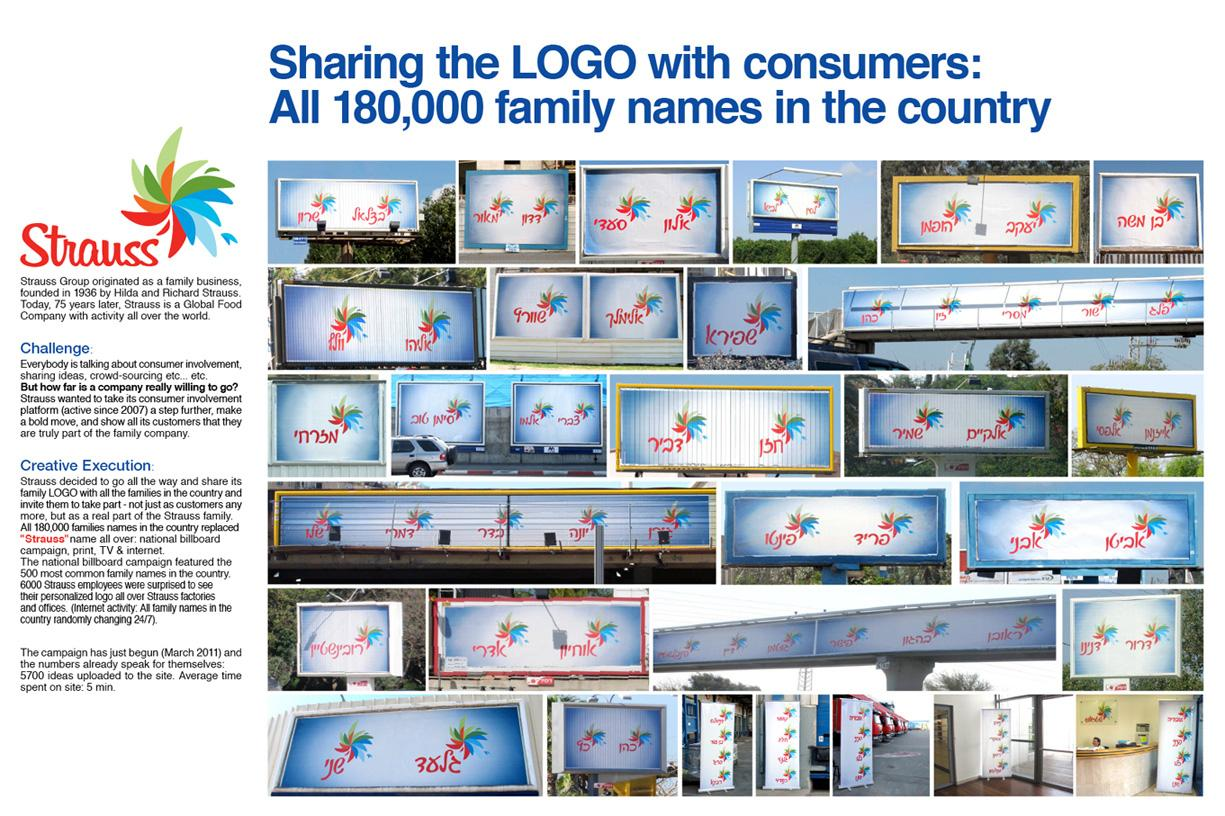 ‏Strauss Outdoor Ad -  ‏All Names in the Country Share the Logo