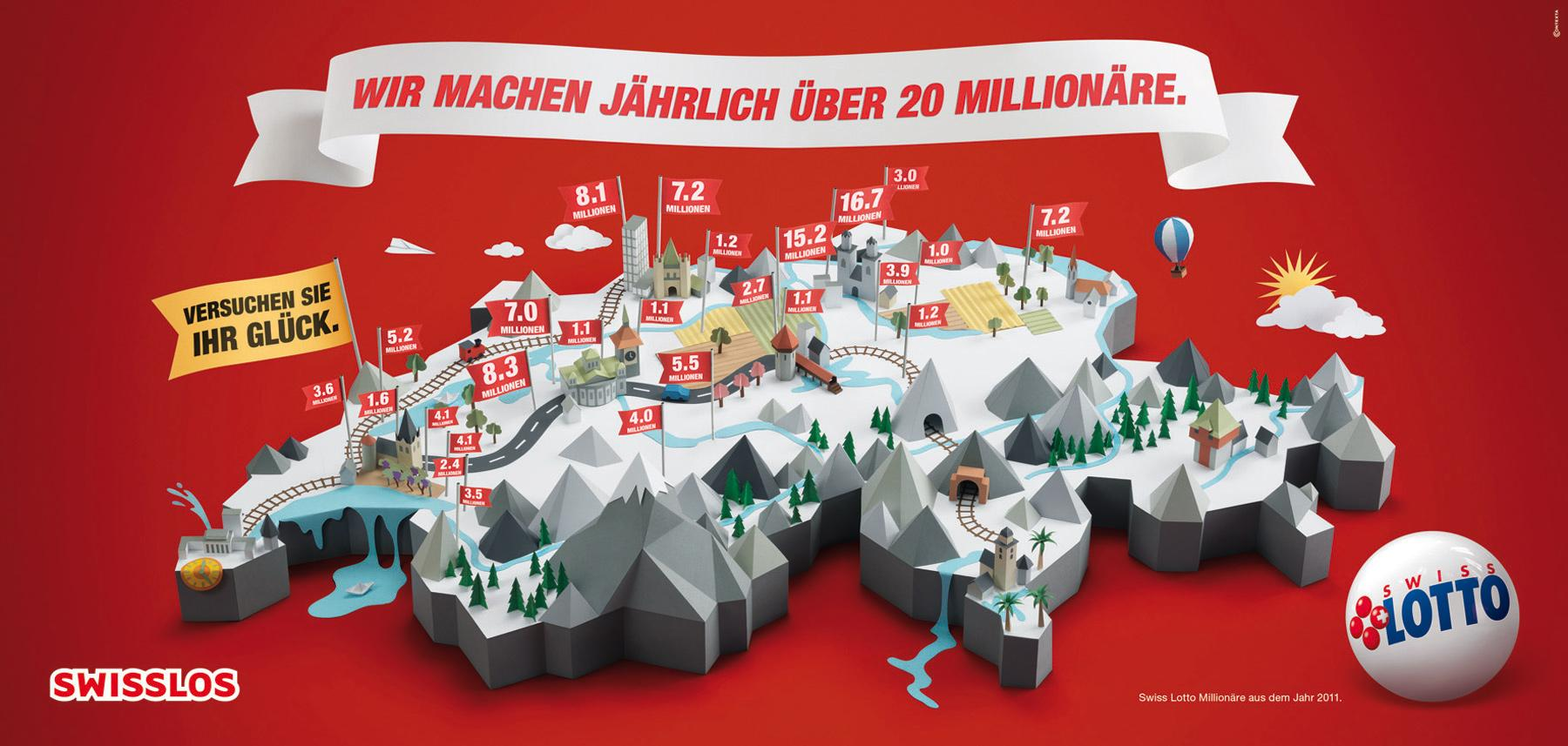 Swiss Lotto Outdoor Ad -  Paperland