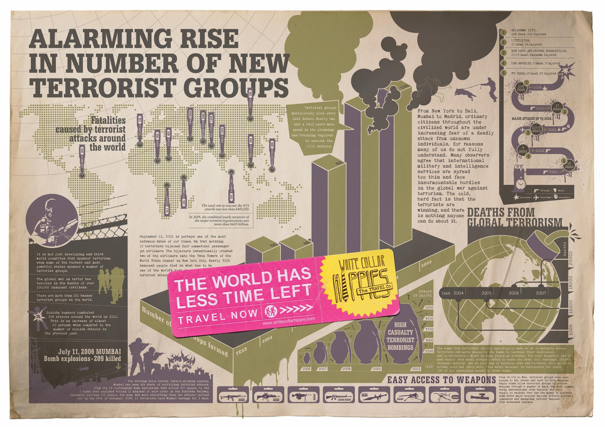 White Collar Hippies Print Ad -  Terrorism