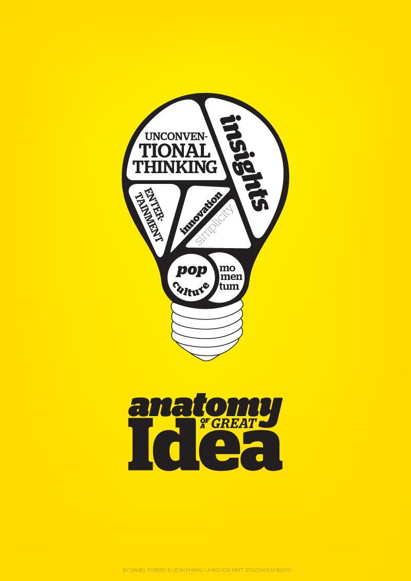 Jung von Matt Print Advert By Jung von Matt: Anatomy of a great idea ...