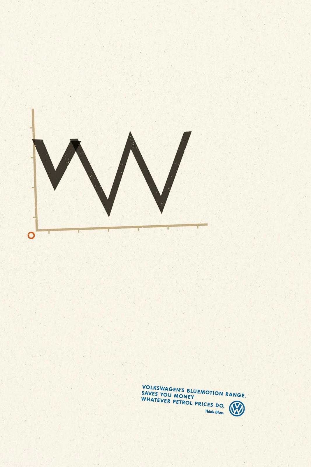 Volkswagen Print Ad -  Graph