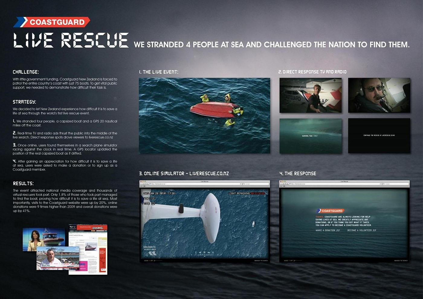 Water Safety NZ Ambient Ad -  Live Rescue