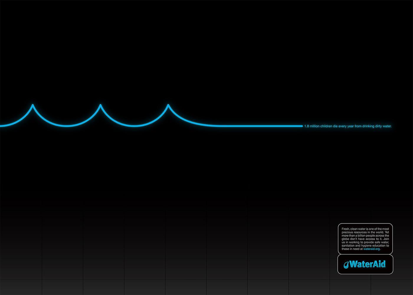 WaterAid Print Ad -  EKG